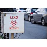 quanto custa gestão de resíduos em hospitais Guarulhos